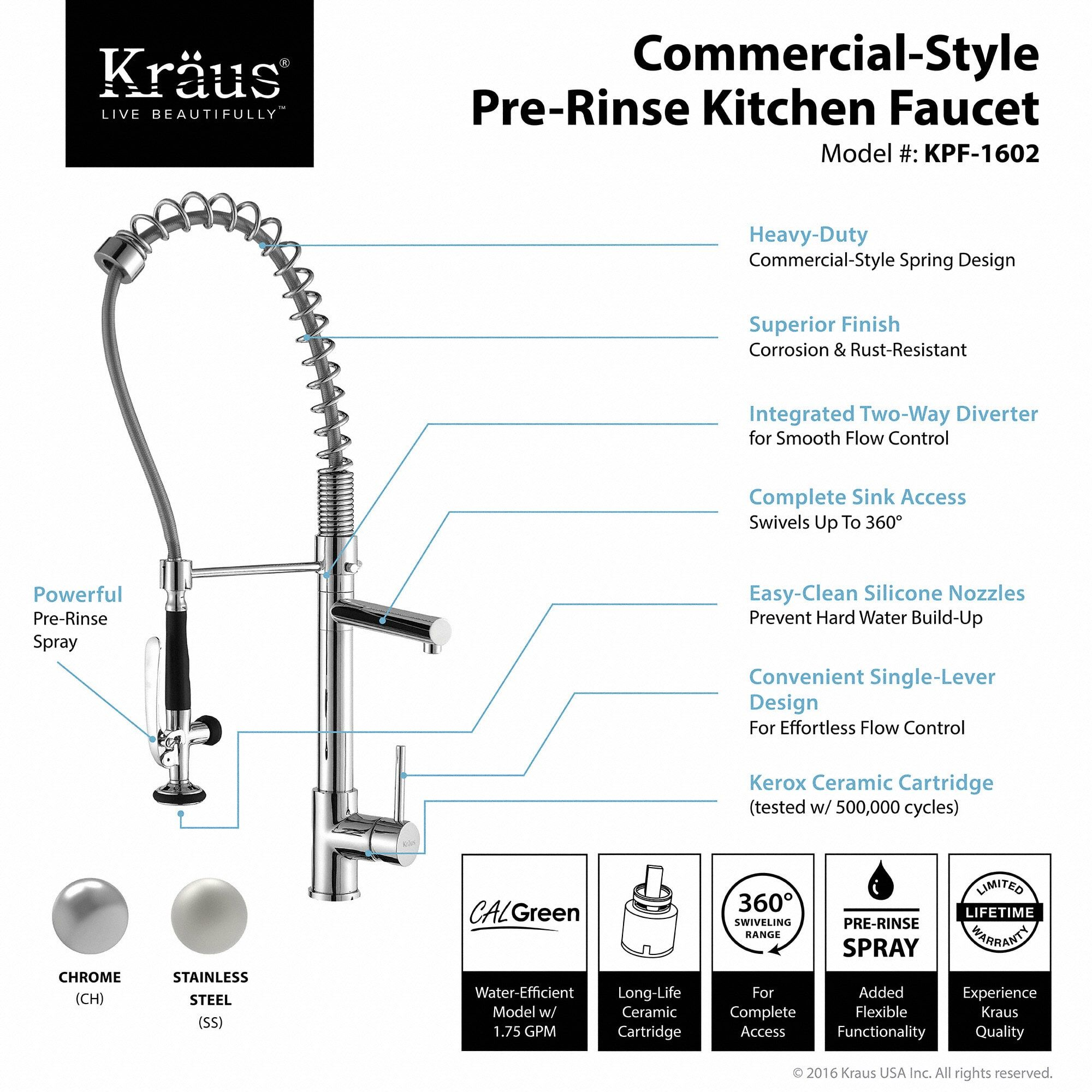 Image Result For Diagram How To Use Pre Rinse Spray