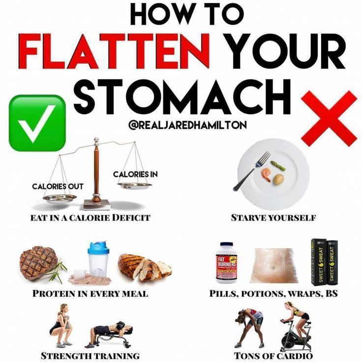Pin on Fat Loss - How to Lose Weight Fast