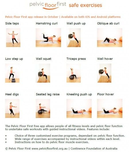 Pelvic Floor First infographic