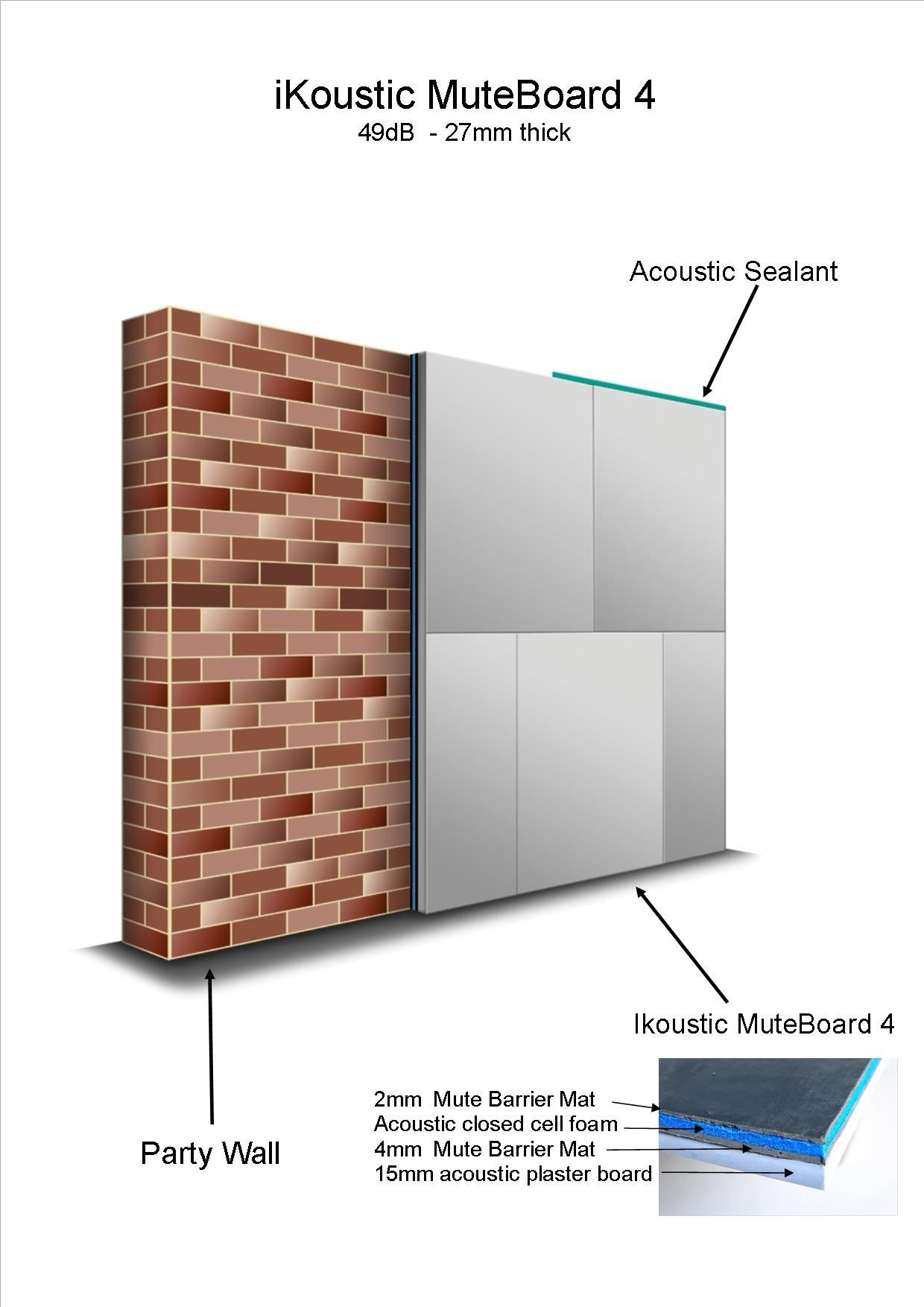 ikoustic muteboard 4 one of our best selling wall soundproofing solutions with a 49db reduction. Black Bedroom Furniture Sets. Home Design Ideas