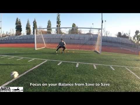 Pro Gk Academy Session Goalkeeper Training 4 January 28th 2016 Youtube Goalkeeper Training Goalkeeper Soccer Practice