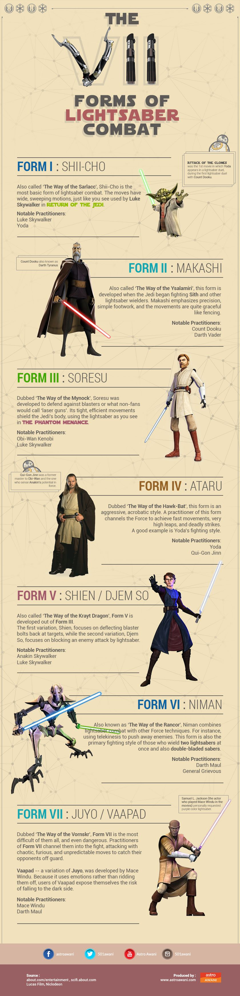 Best 25+ Lightsaber fighting styles ideas on Pinterest ...