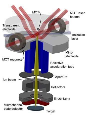 Pin By Technology Org On Chemistry Materials Science Technology Org Microscopic Medical Tech Nanotechnology