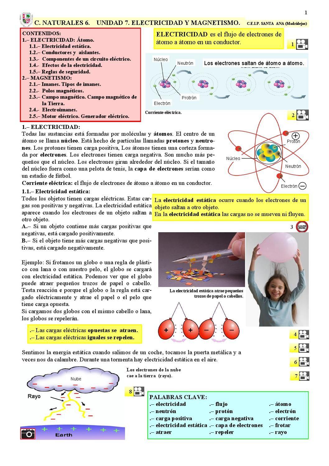 ELECTRICIDAD y MAGNETISMO | Pinterest | Apuntes, Experimentos de ...