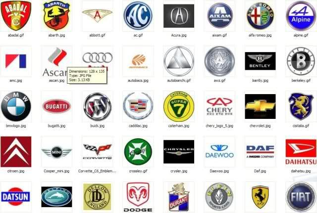 How Supercars Brand Their Businesses Faith Flashes Super Cars