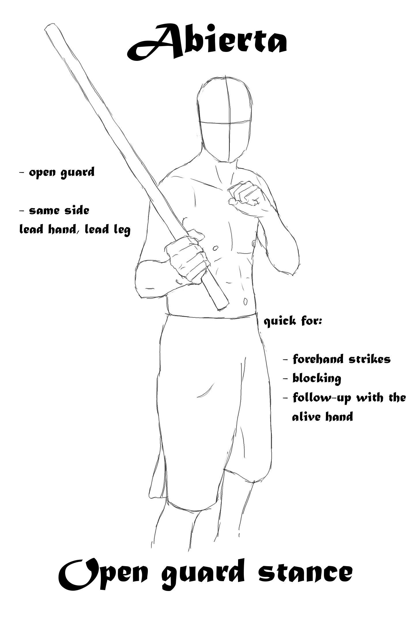Abierta Open Guard Escrima Stance