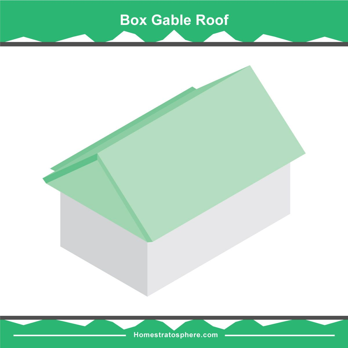 36 Types Of Roofs Styles For Houses Illustrated Roof Design Examples Gable Roof Design Roof Design Home Roof Design