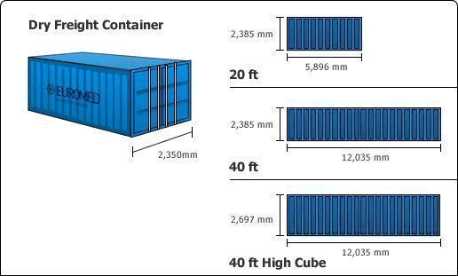 Shipping Container Types And Sizes Mostly Used In Container Homes In 2020 Shipping Container Dimensions Container Dimensions Container House