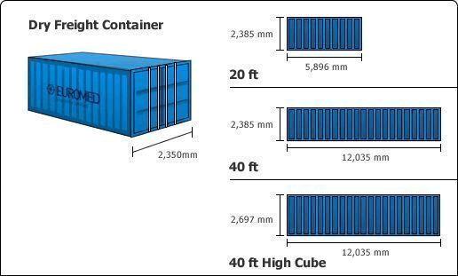 Archive Shipping Containers Dimensions Pdf En 2020 Casas Contenedores Casas Hechas Con Contenedores Maritimos Casas Hechas Con Contenedores