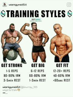 athletic fitness träningsprogram