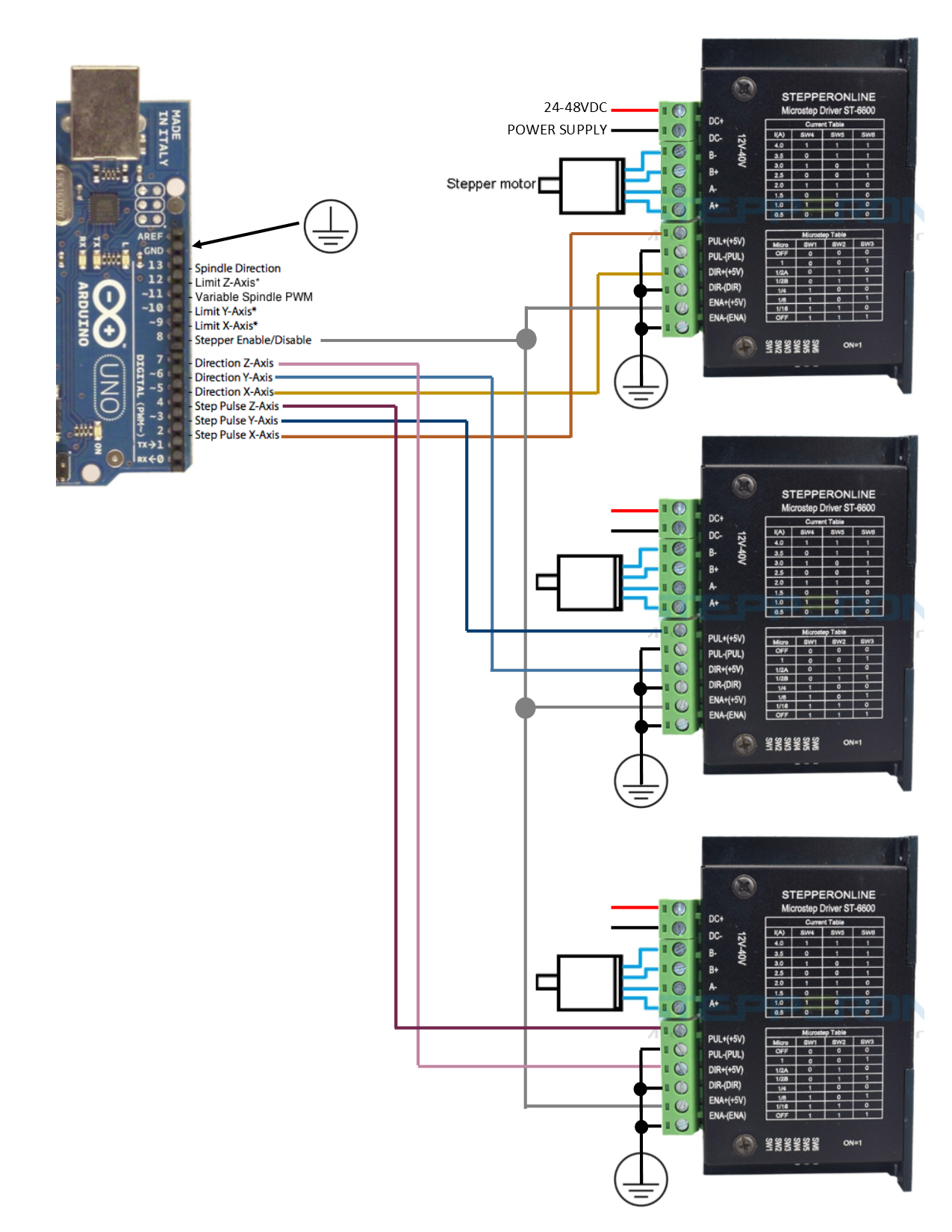 Cnc Limit Switch Wiring Diagram Arduino | Wiring Library