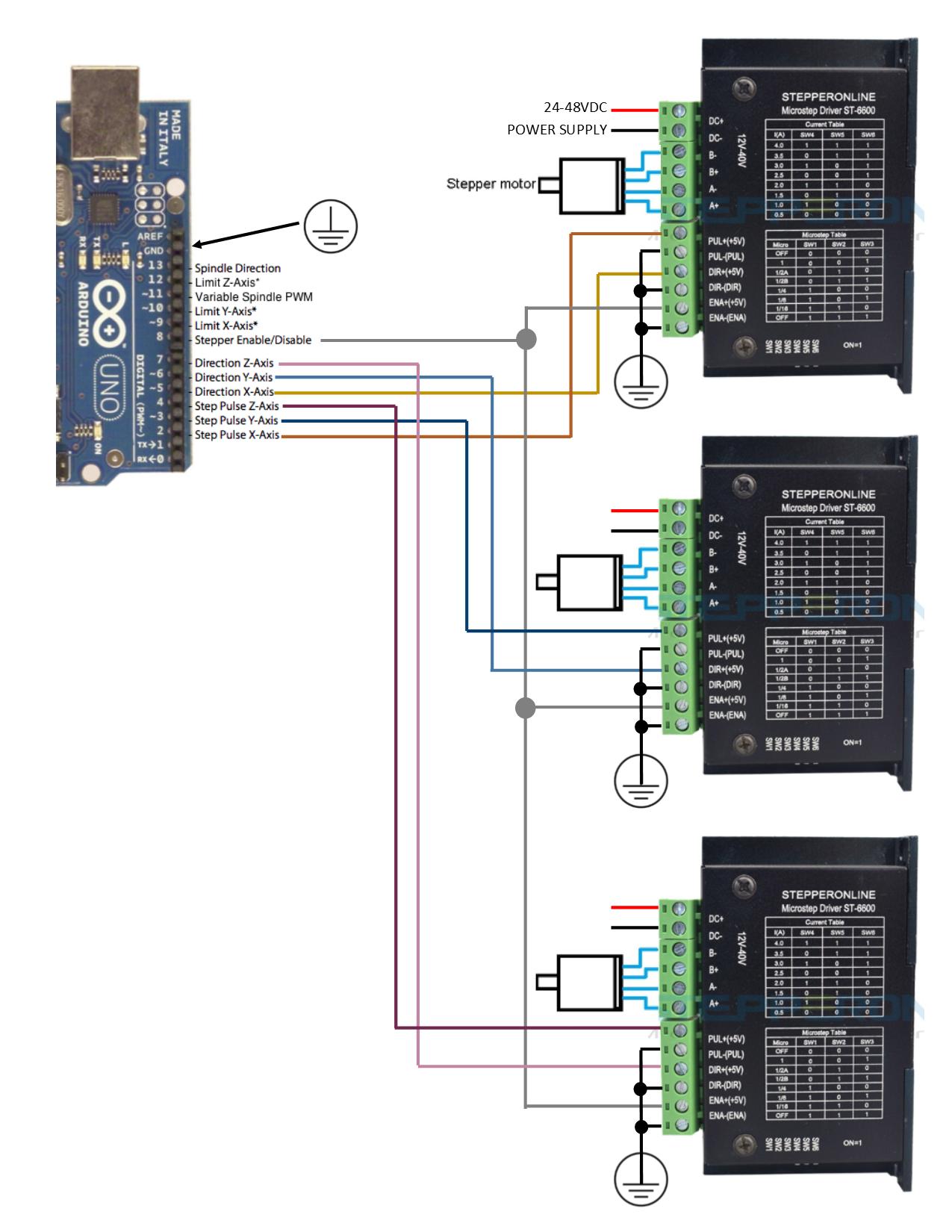 cnc router wiring diagram 2006 nissan titan parts resultado de imagem para grbl slave