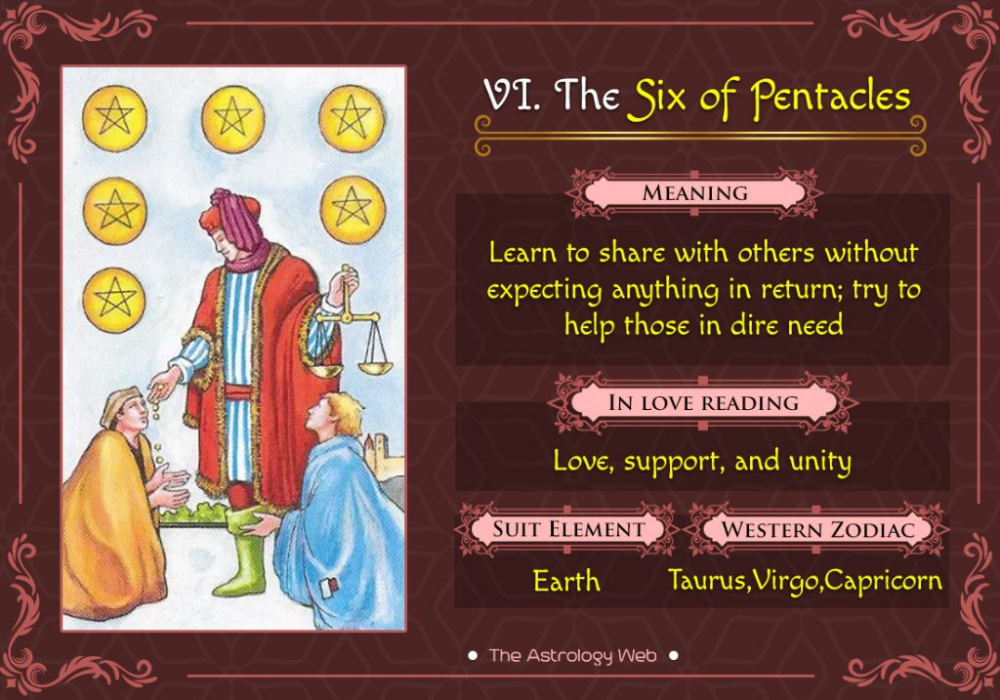 The Six Of Pentacles Tarot The Astrology Web Pentacles Tarot Tarot Meanings Tarot Interpretation Number 4 represents a period of stability from the difficulties and chaos of 3. the six of pentacles tarot the