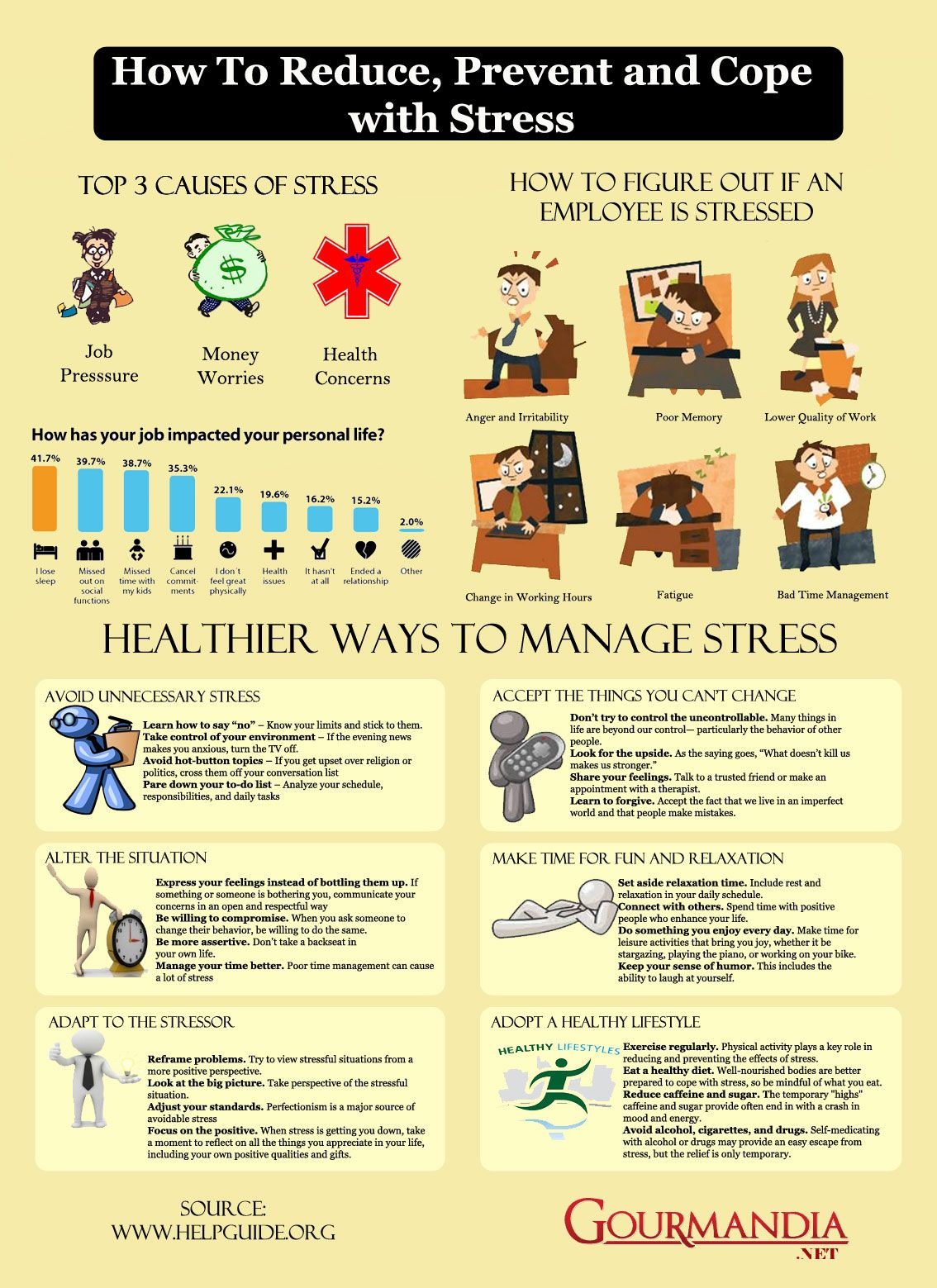 How To Reduce Prevent Amp Cope With Everyday Stress Infographic