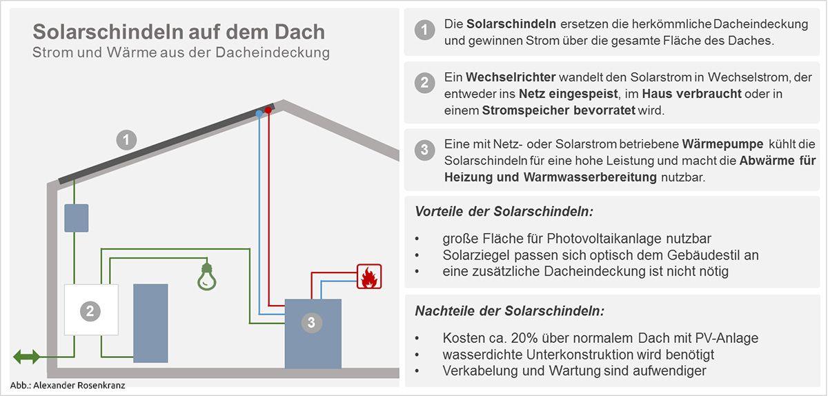 Ziemlich Wie Man Heimverkabelung Von Elektrizität Macht Ideen ...