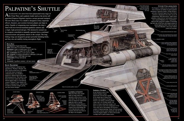 Episode 3 Palpatine S Shuttle Star Wars Stuff