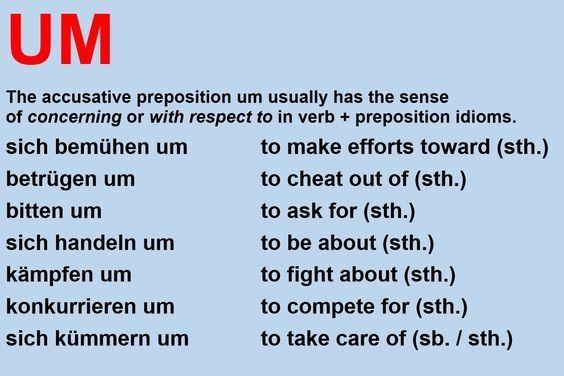 немецкий язык Deutsch Lernen English Lernen Deutsch In Englisch