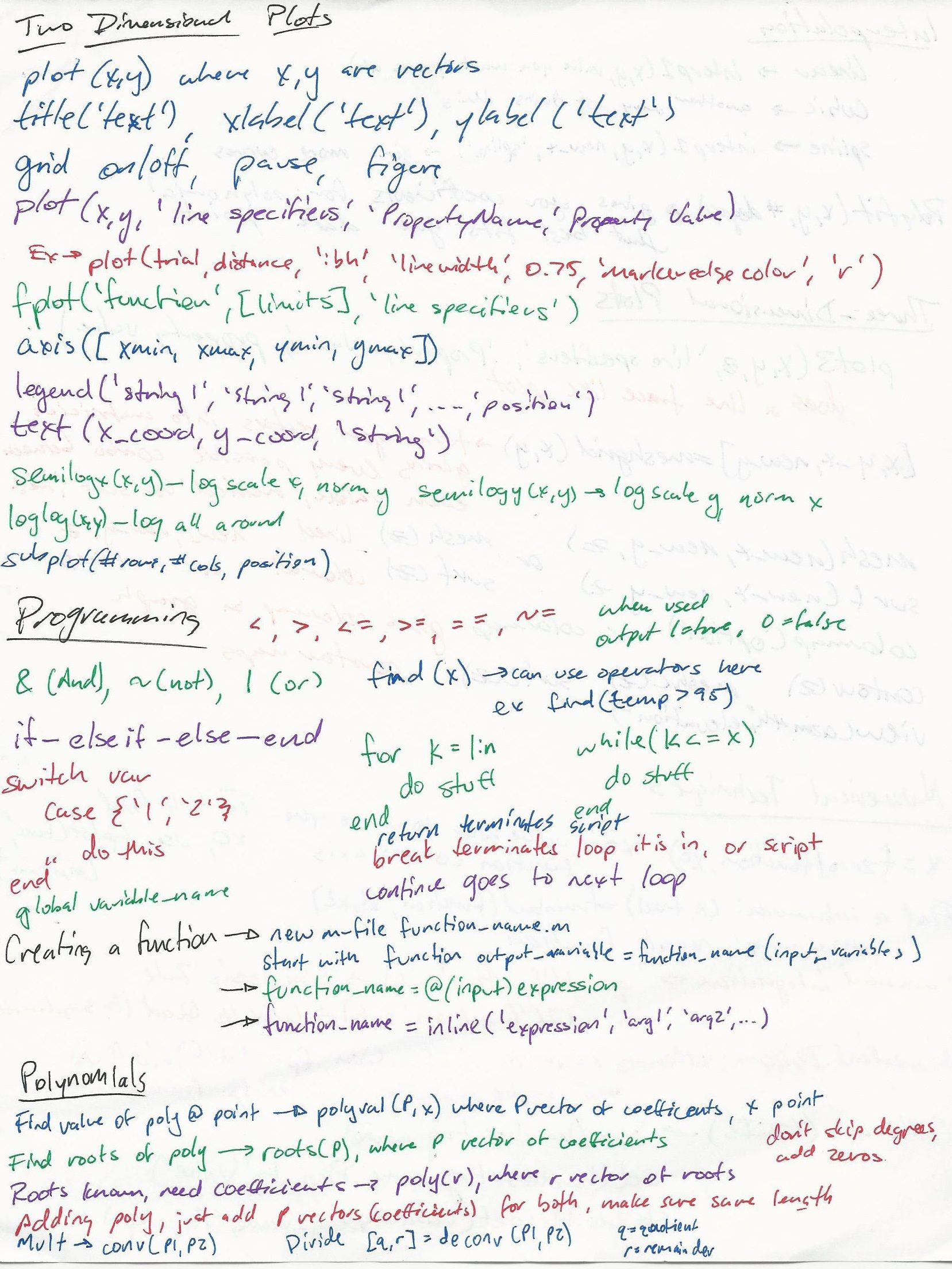 MATLAB Cheat sheet | electrical engr in 2019 | Cheat sheets