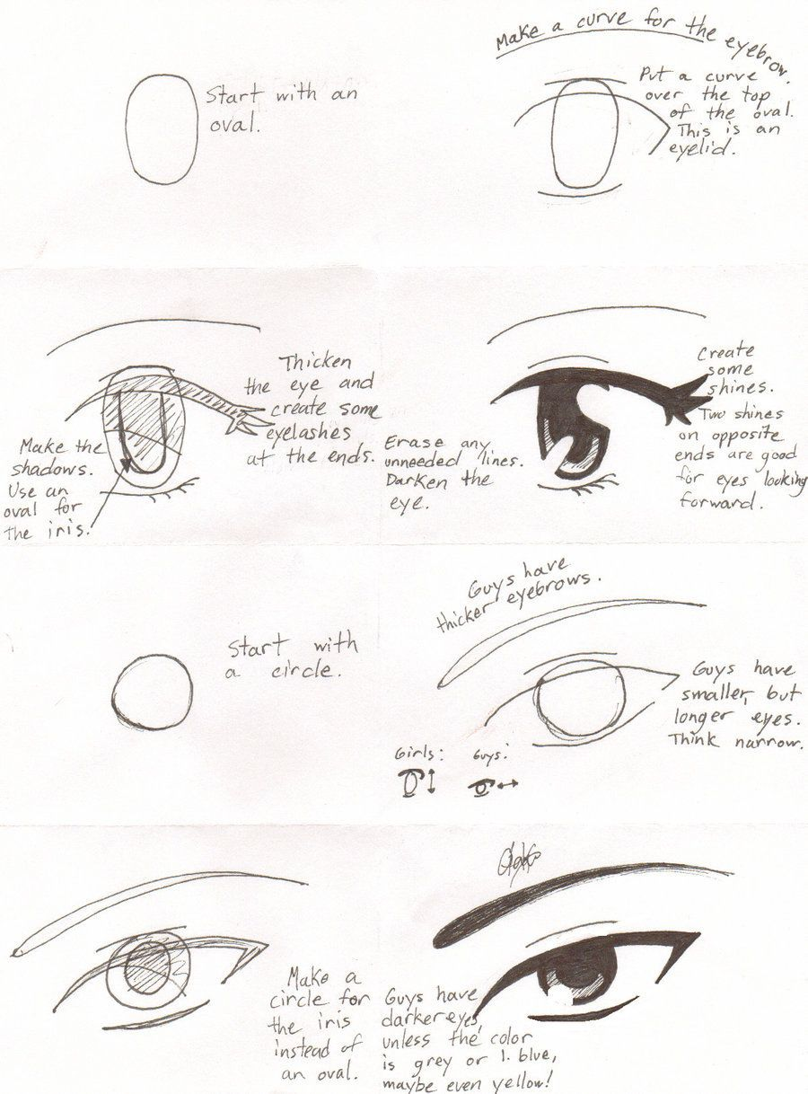 For Step By Step Instructions Tips And Tricks Visit So This Is The First Tutorial I Ve Created Under The Anime And Man Manga Drawing Eye Drawing Manga Eyes