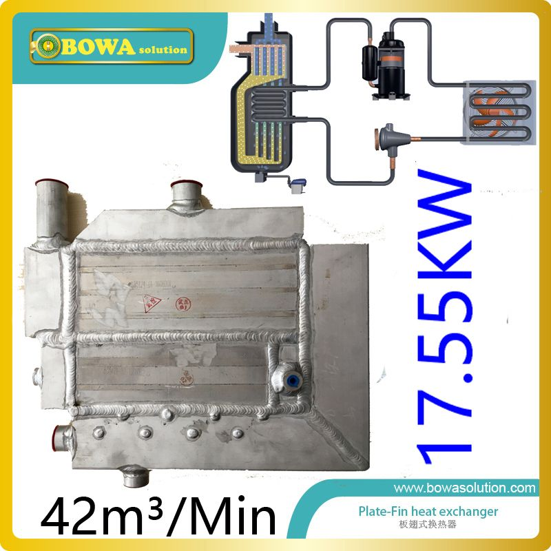 42m3 Minute 17 6kw Cooling Capacity 3 In 1 Integrated Heat