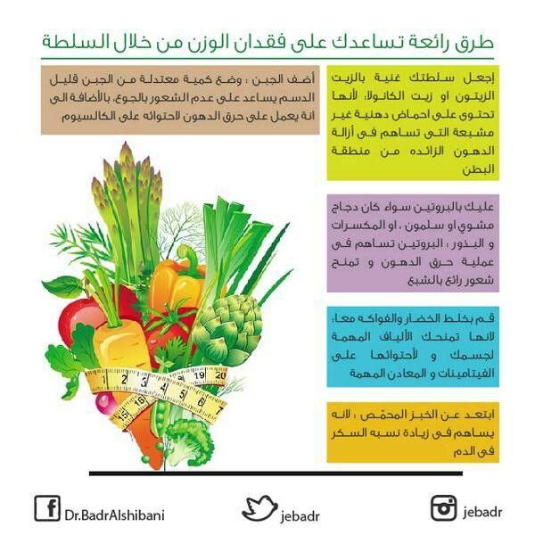 فوائد السلطة الخضراء Ale Health