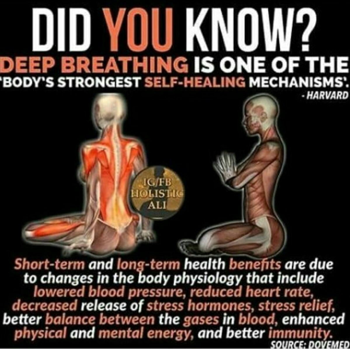 DEEP BREATHING CAN BE DONE ANYWHERE  TRULY A GREAT STRESS ,ANXIETY,DEPRESSION DESTROYER!DON'T TAKE MY WORD FOR IT TRY IT  is part of Yoga benefits -