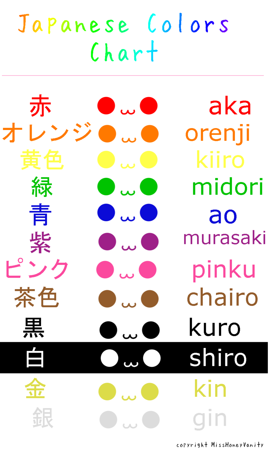 Practicing Japanese colors Japanese words, Japanese