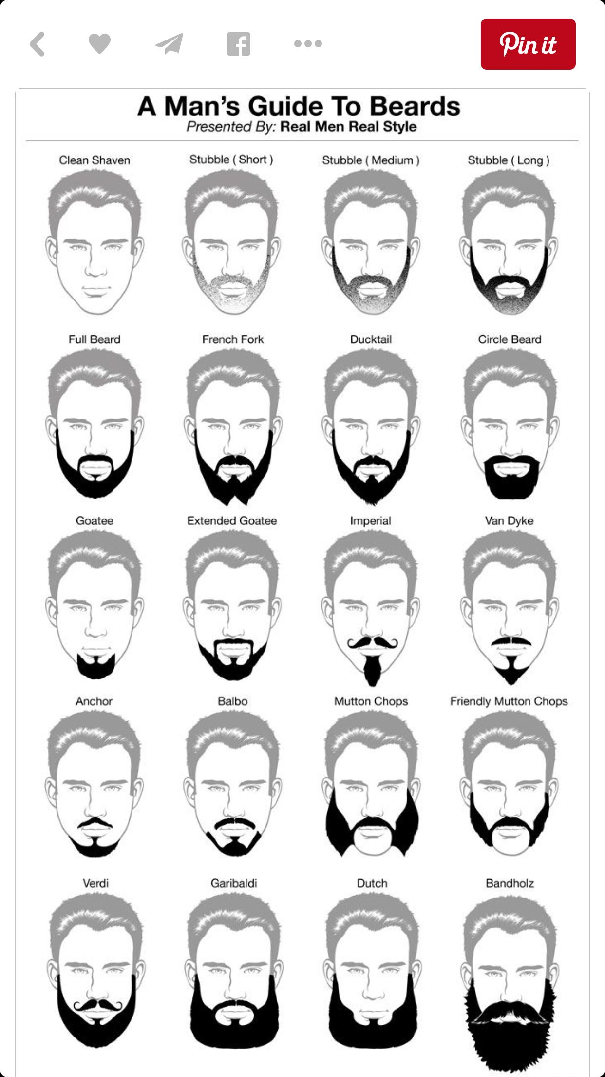 Mens haircut chart barber  barber ideas or inspiration  pinterest  beard styles