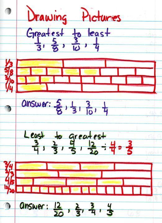 The Ultimate List Of Fraction Activities Math Fractions Math Journals Math School