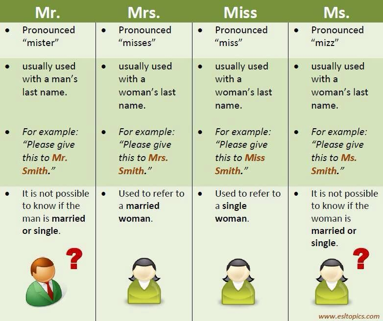english vocabulary mr mrs miss and ms towards better english