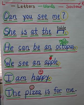 Simple Anchor Charts
