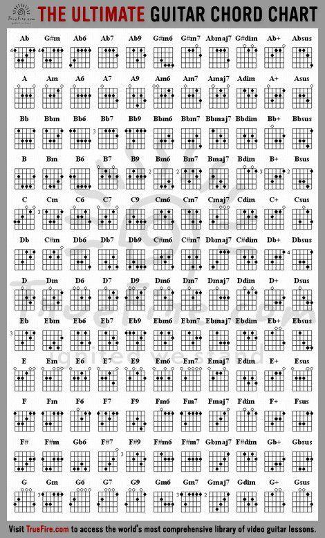 The Ultimate Guitar Chord Chart | Guitar | Pinterest | Ultimate ...
