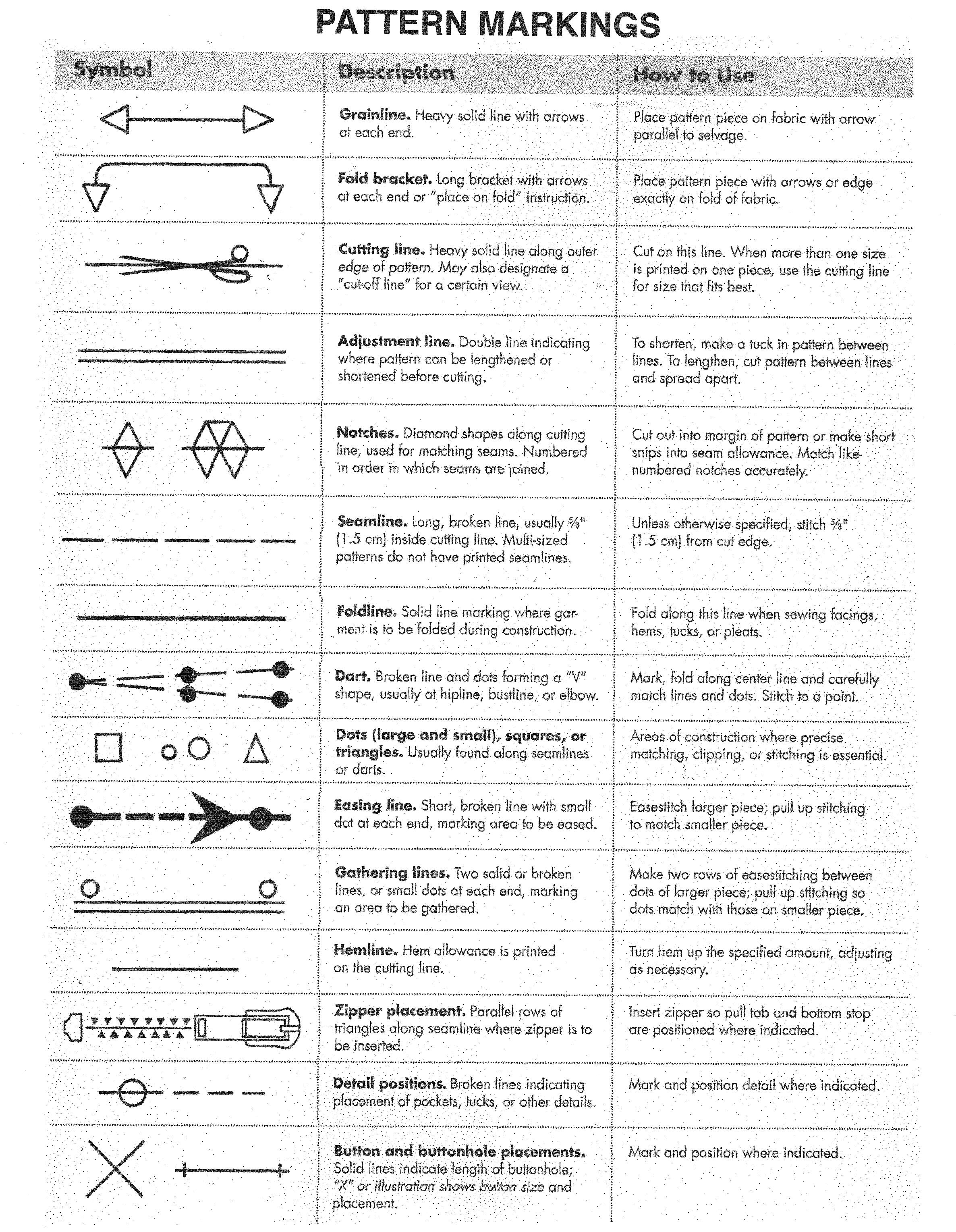 Pattern Markings Sewing Basics Teaching Sewing Sewing Lessons