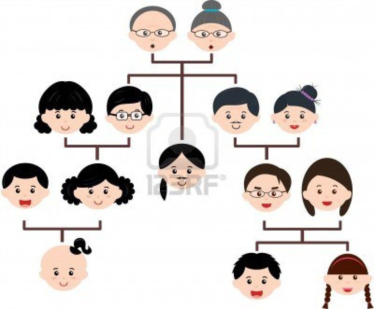 La Familia  Ejercicio  Inventar Y Completar