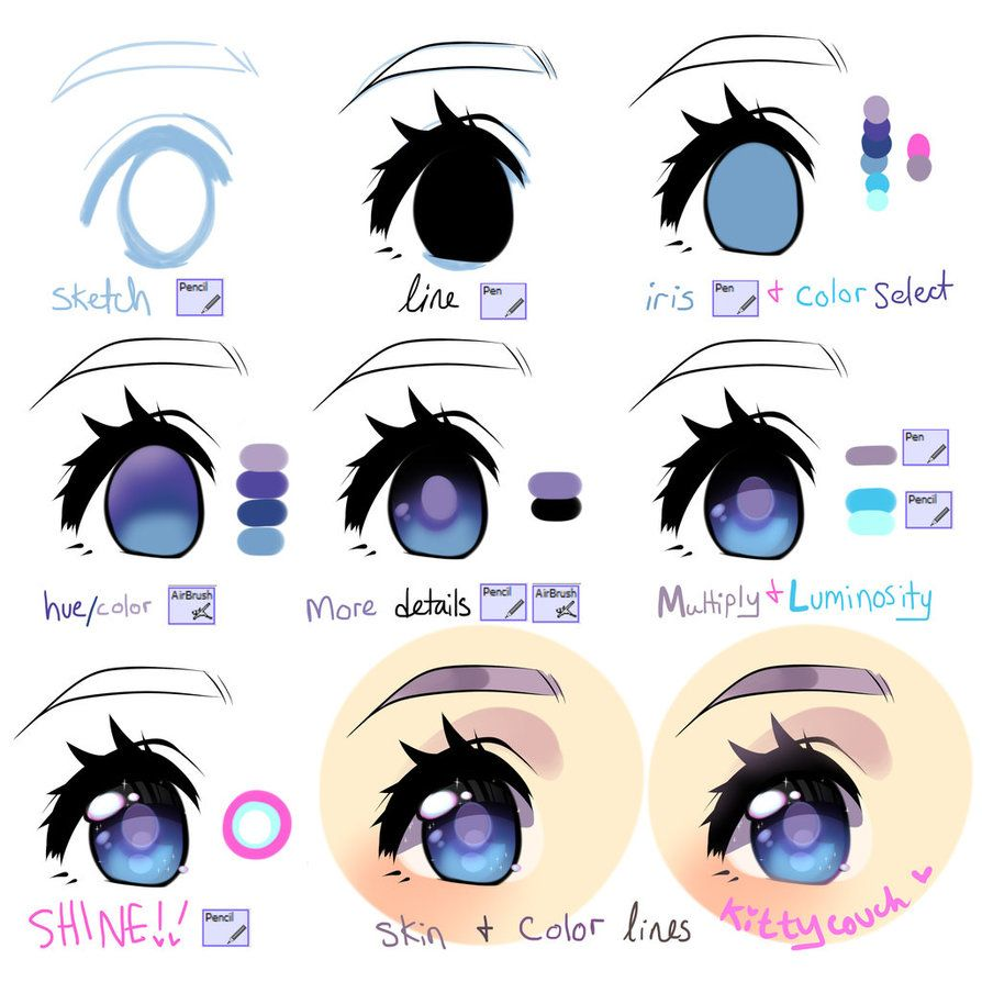 Beginner S Anime Eye Tutorial Using Sai By Kittycouch Digital Art Anime Digital Art Beginner Digital Art Tutorial Beginner