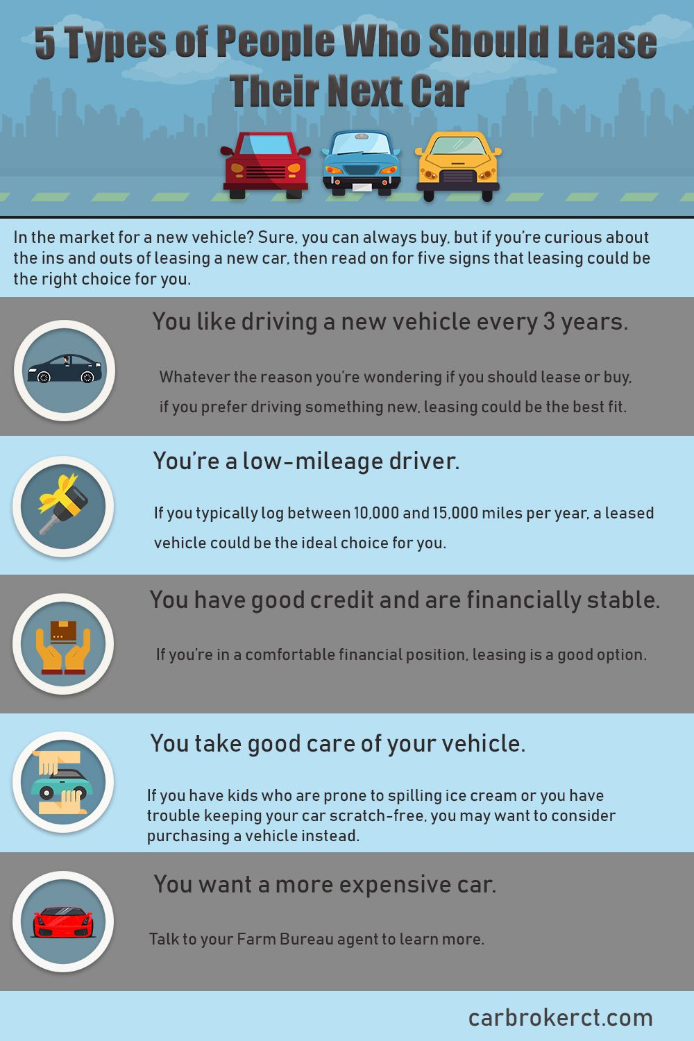 5 Types Of People Who Should Lease Their Next Car Car Lease Car Broker Online Cars
