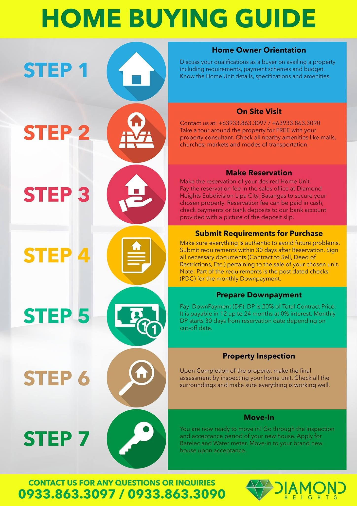 Home Buying Guide Home Buying Home Step