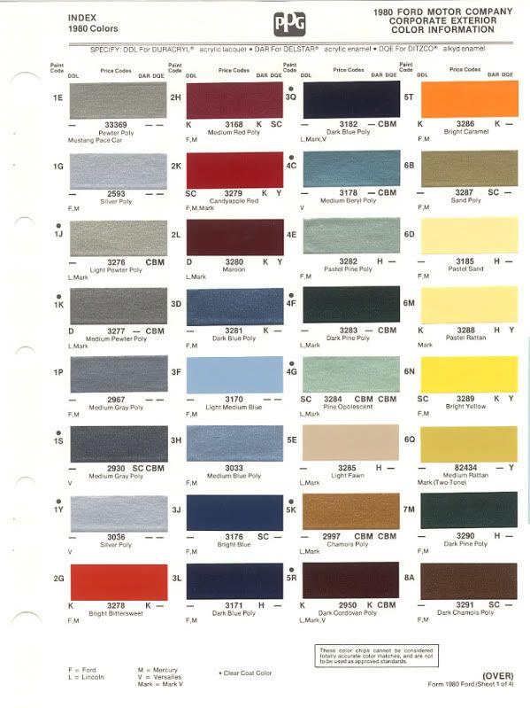 1980s Ford Truck Colors Custom Cars Paint Car Paint Colors Paint Color Chart