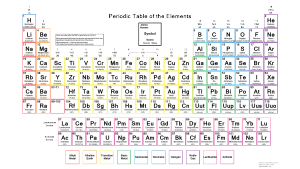 Where do i find a color periodic table of the elements borders this color periodic table contains the accepted atomic weights of each element you can print or save the pdf file or use the table as a wallpaper urtaz Images