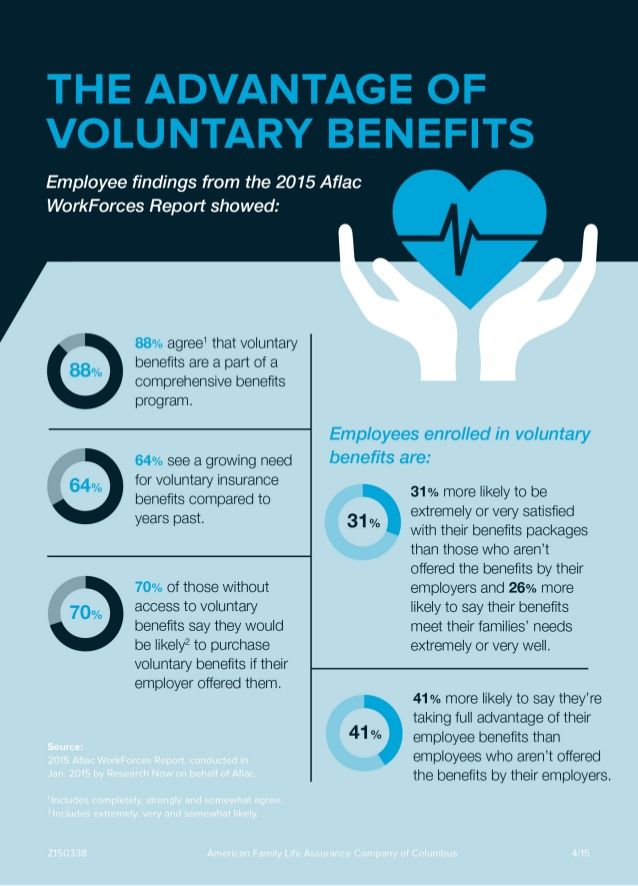The Advantage Of Voluntary Benefits By Aflac Via Slideshare