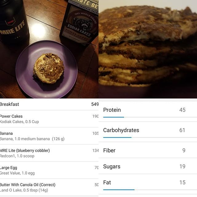 Breakfast really can be so easy. I definitely doesnt have to be boring. Less than 10 minutes from st...