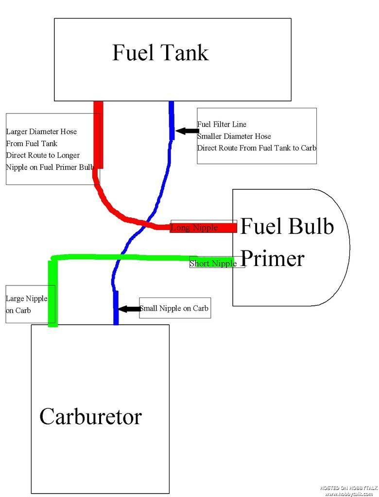Poulan Pro Gas Trimmer Carb Fuel Primer Diagram Hobbytalk Member Chainsaw Filter Photo Albums