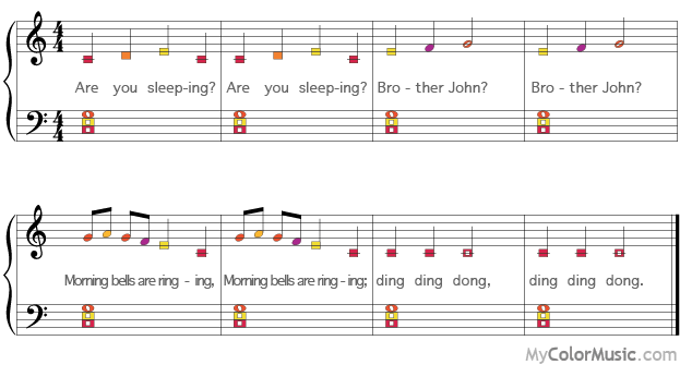 London Bridge Song With Chords On Colormusic Notation Grand Staff