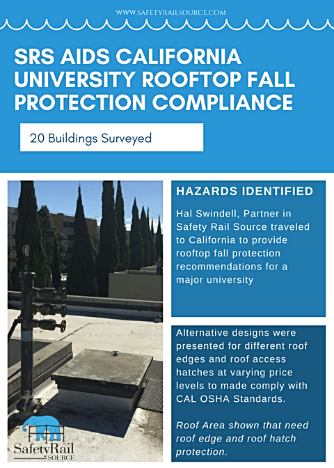 Srs Is Working With A Major University In California To Provide An Effective Safety Solution Safetyra University Of California Roof Access Hatch Roof Edge