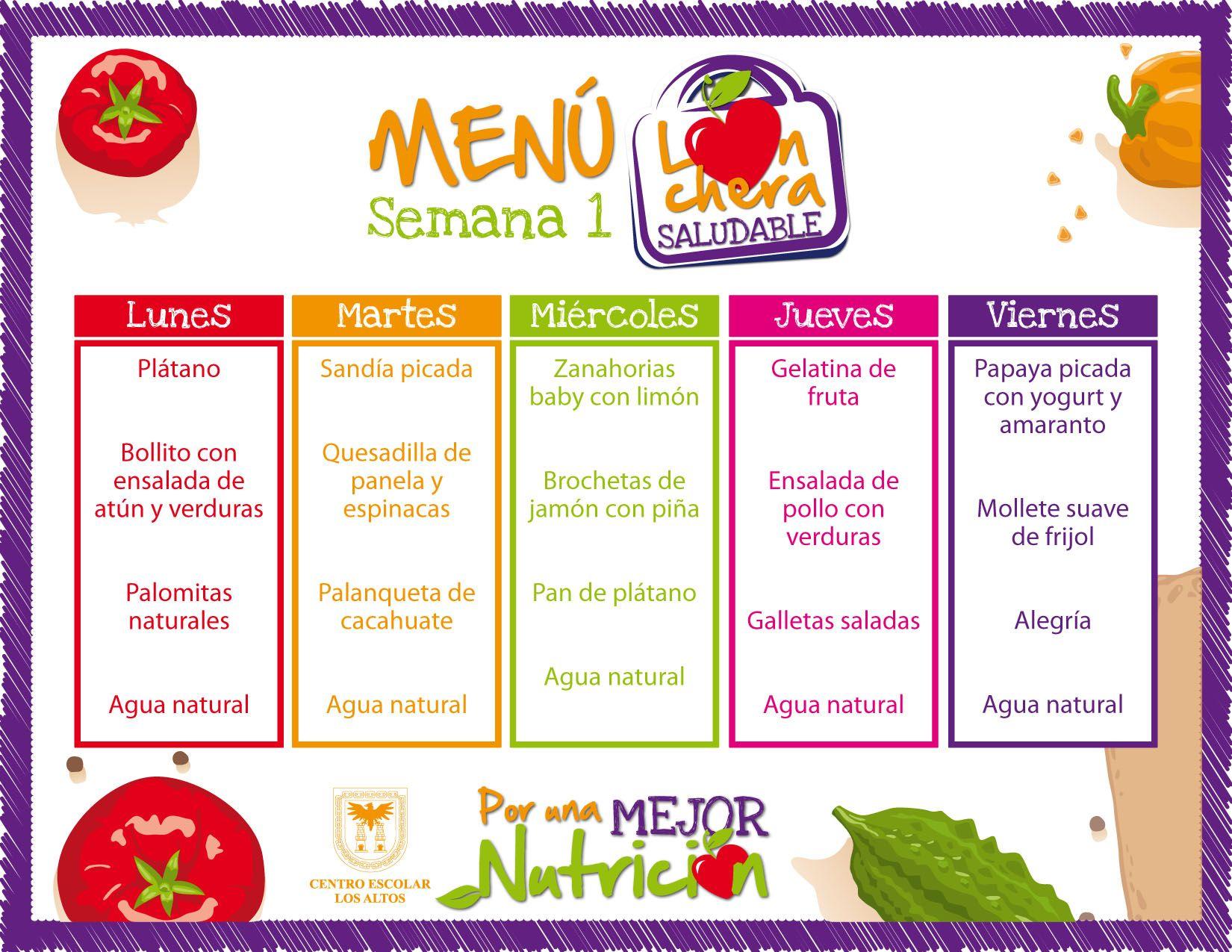 Men saludable proyecto alimentaci n saludable for Menus saludables y economicos