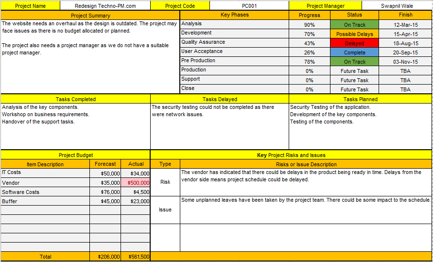 Project Status Report Template Excel  Free Template One Page