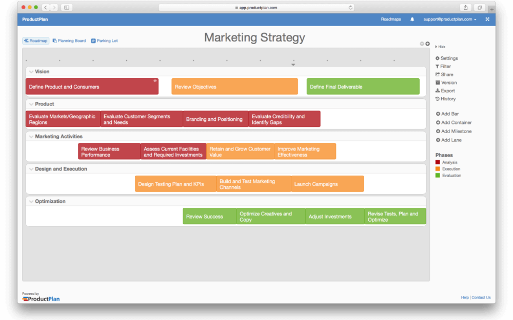 Marketing Strategy Template Marketing plan template