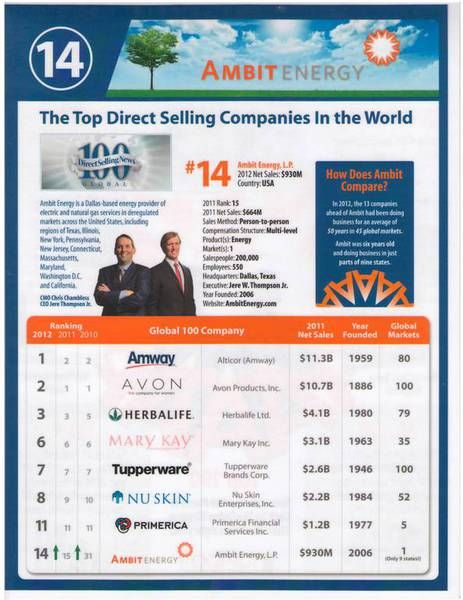 Clark Intl Group Llc Credibility Documentation Ambit Energy Direct Selling Companies Direct Selling