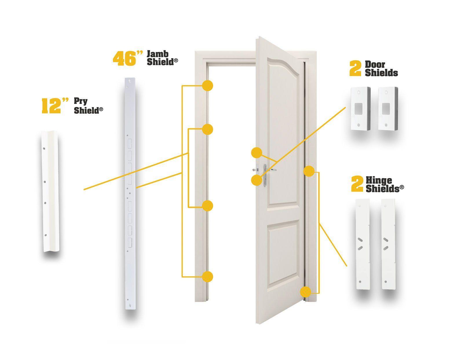 Stop Home Invasions Armor Concepts With Images Armor Concept Security Door Door Reinforcement