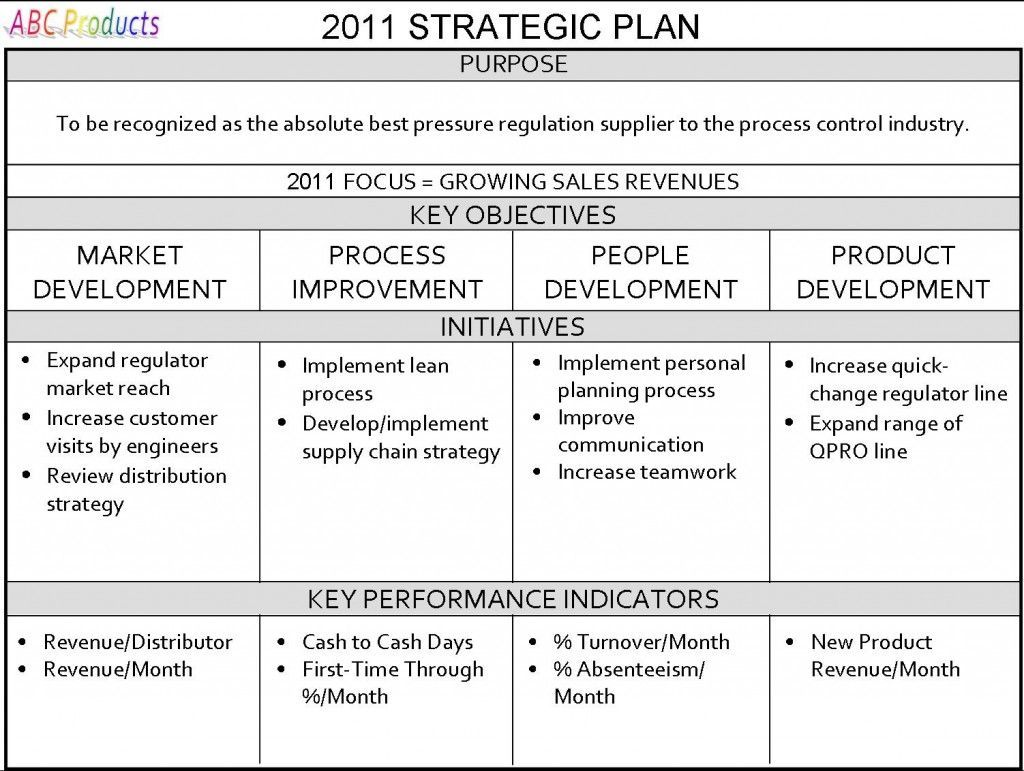 One Page Strategic Plan  Strategic Planning For Your Small